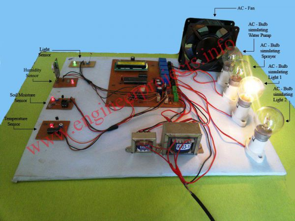 Green house Environment Control System