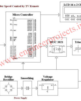fan-and-mixer-grinder-speed-control using scr